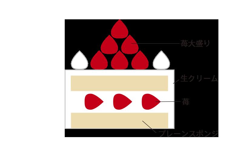 生デコレーション苺飾り(苺多め)