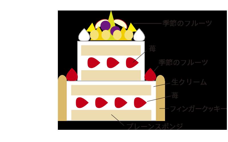 生デコレーション2段(6号+4号)