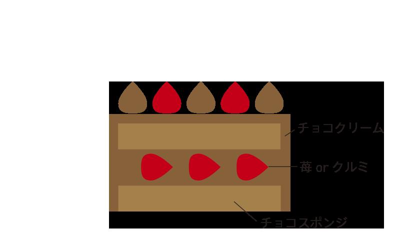 生チョコデコレーション苺飾り