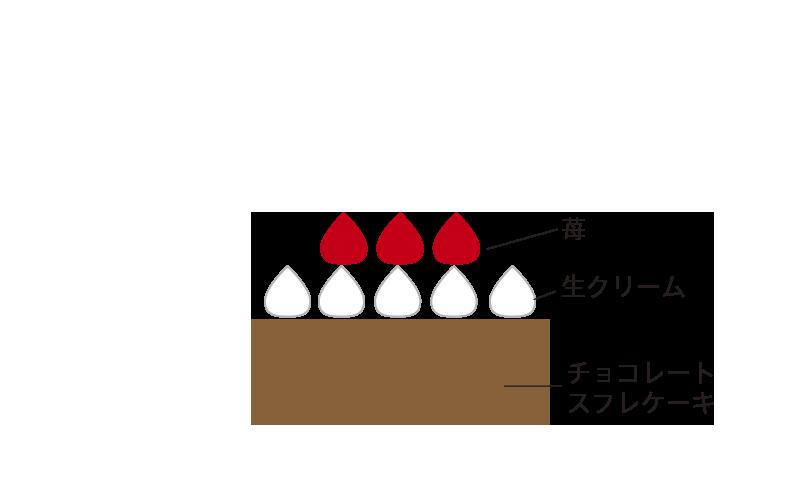 ストラスショコラ苺飾り