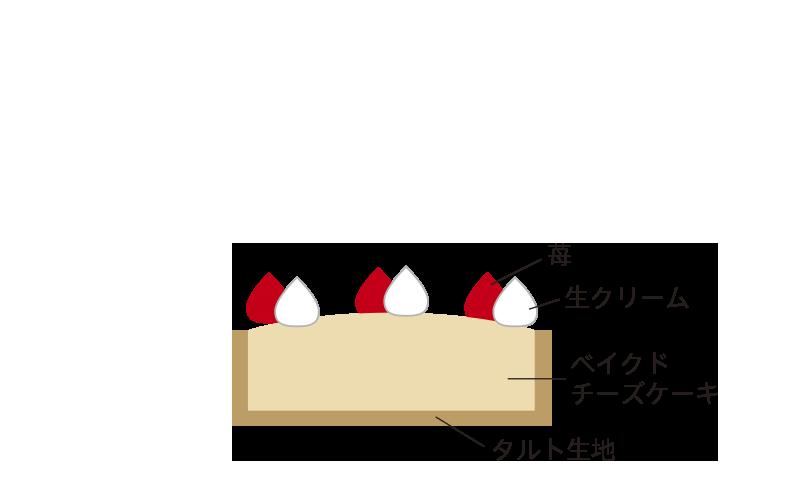 タルトフロマージュ苺飾り